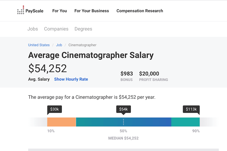 Cinematographer Salary (How Much They Make in US, UK, India...)